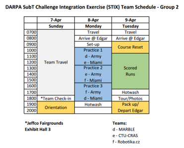 STIX schedule for group 2
